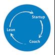 Lean Startup Coach